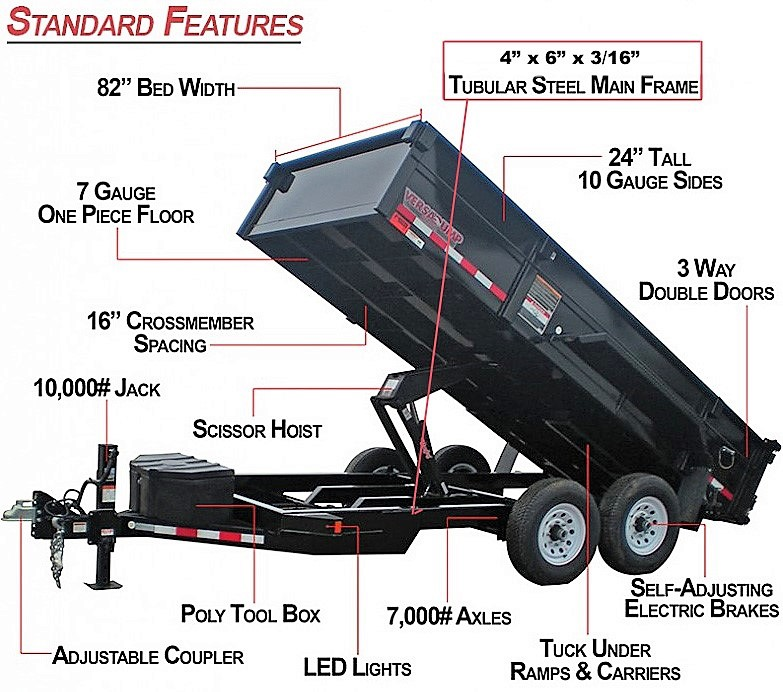 Midsota Versadump HV Series commercial grade dump trailers from Town and Country Truck / Trailer, Kent (Seattle) WA.